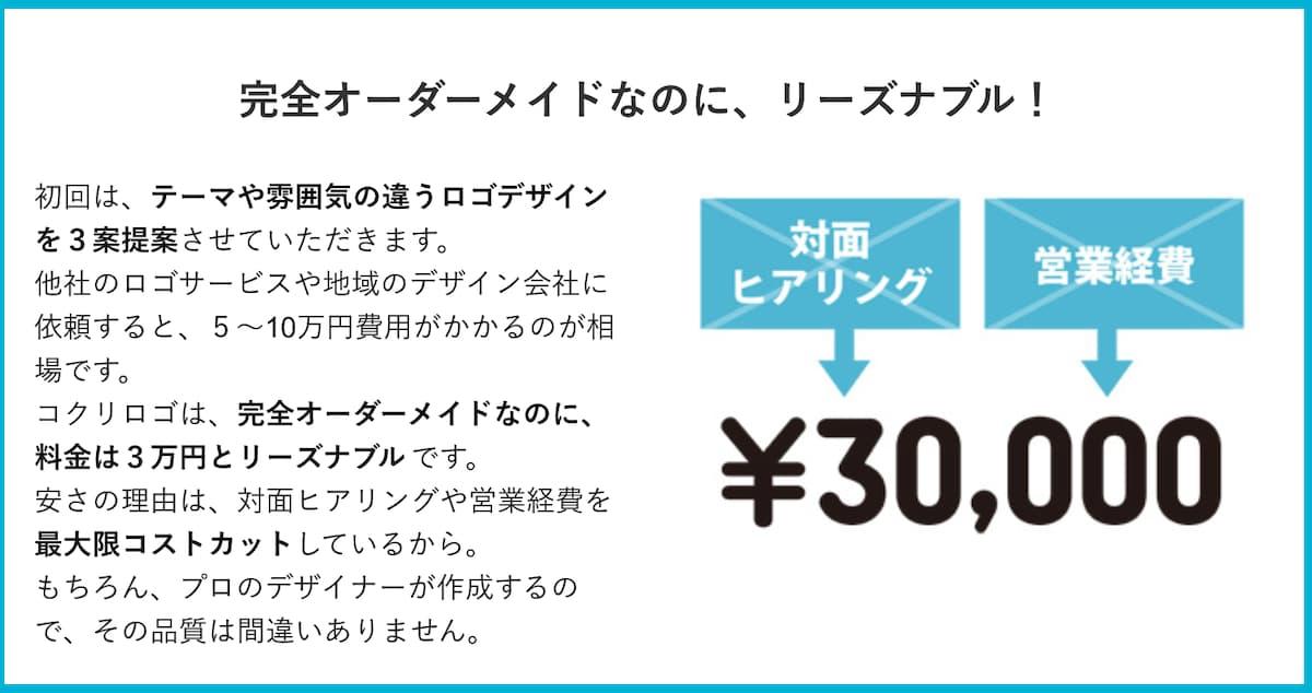料金【3万円のみで完全オーダーメイドのロゴが出来上がる】