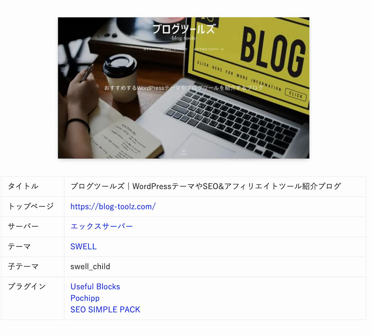 WP-Searchの検索結果