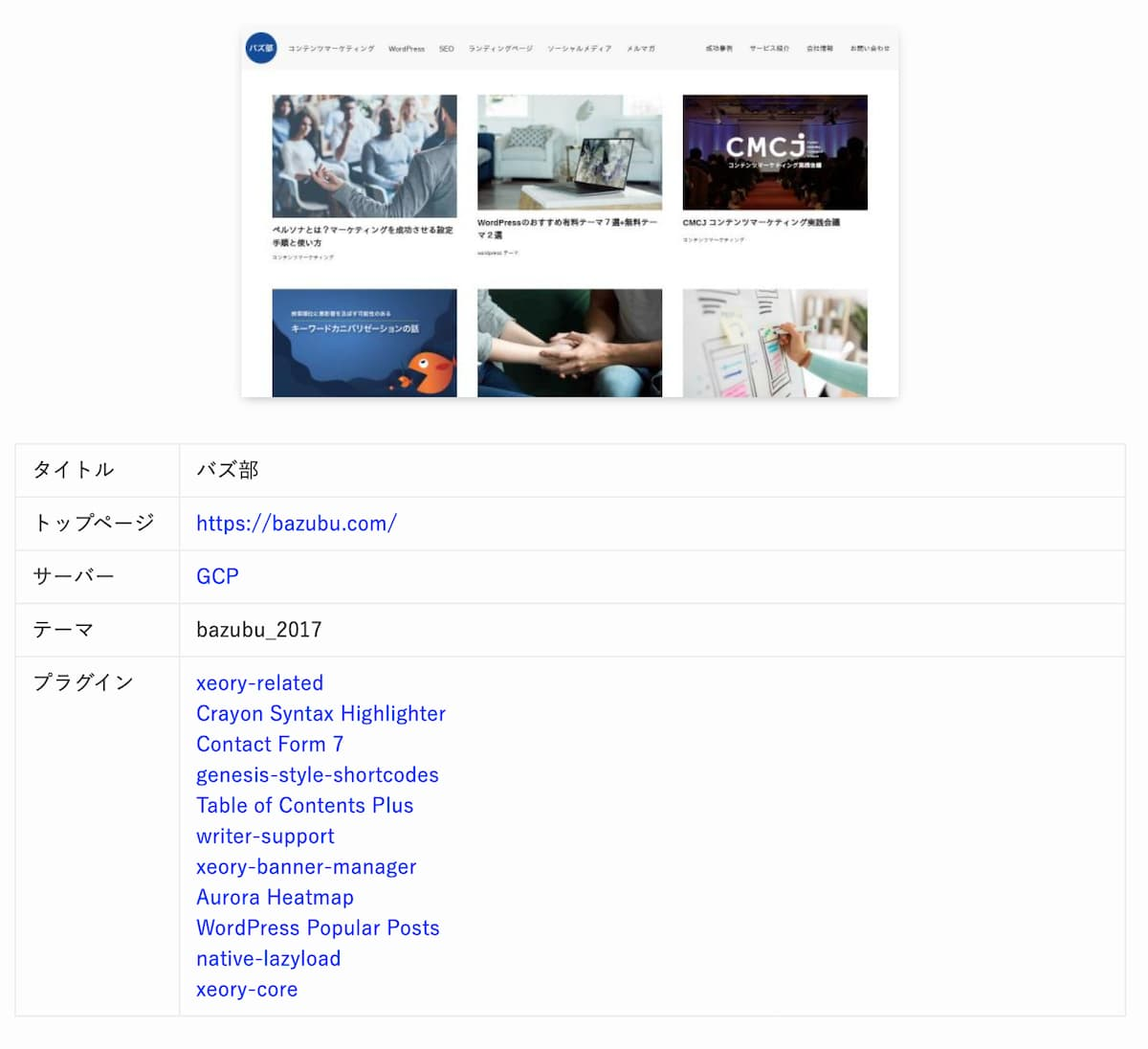 WP-Searchを利用したバス部の調査結果