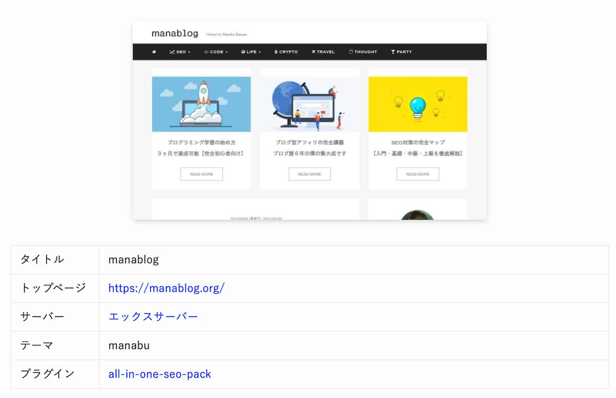 WP-Searchを利用したマナブログの調査結果